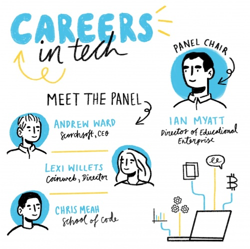 Careers in tech - meet the panel. Panel chair Ian Myatt, Andrew Ward, Lexi Willets, Chris Meah