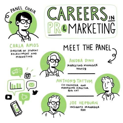 Careers in PR & Marketing - meet the panel. Panel chair Carla Amos, Andra Dinu, Anthony Tattum, Joe Hepburn